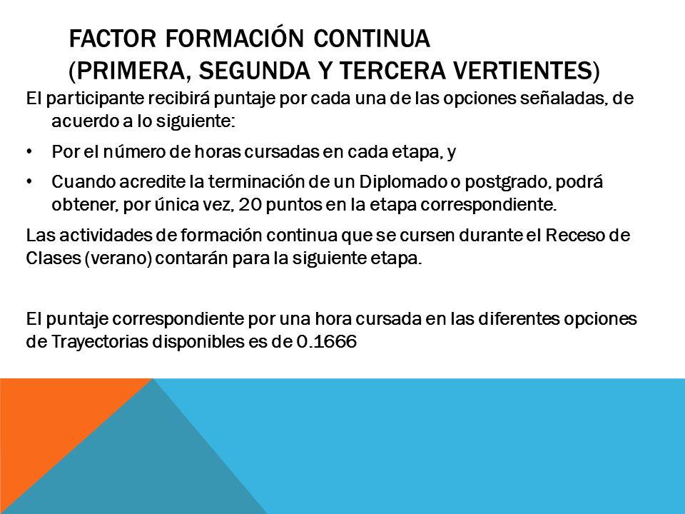 FACTOR FORMACIÓN CONTINUA (PRIMERA, SEGUNDA Y TERCERA VERTIENTES)