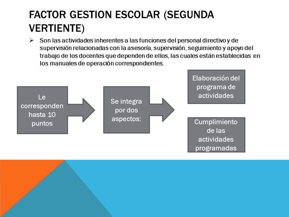 FACTOR GESTION ESCOLAR (SEGUNDA VERTIENTE)