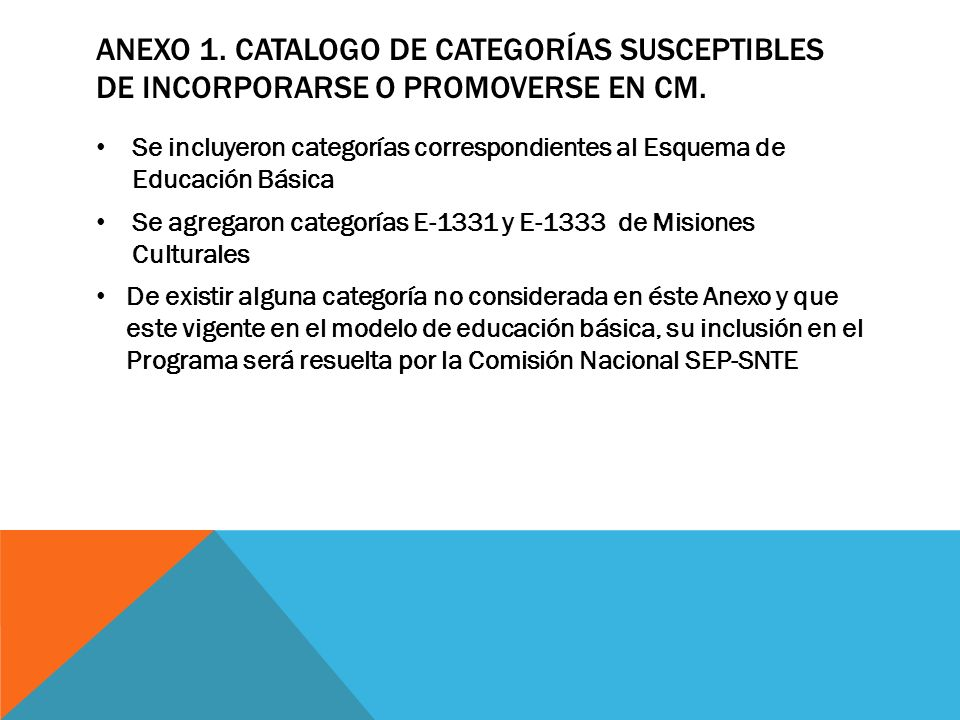 ANEXO 1. CATALOGO DE CATEGORÍAS SUSCEPTIBLES DE INCORPORARSE O PROMOVERSE EN cm.