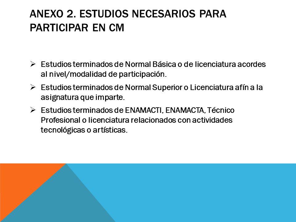 ANEXO 2. ESTUDIOS NECESARIOS PARA PARTICIPAR EN CM