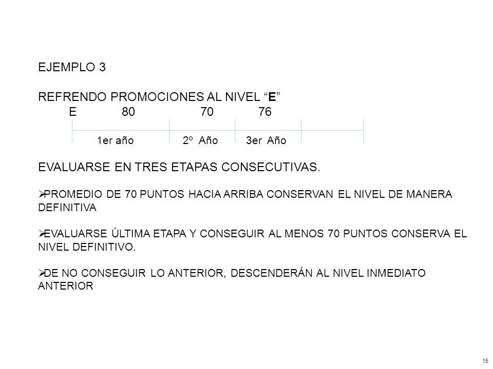 REFRENDO PROMOCIONES AL NIVEL E E 80 70 76