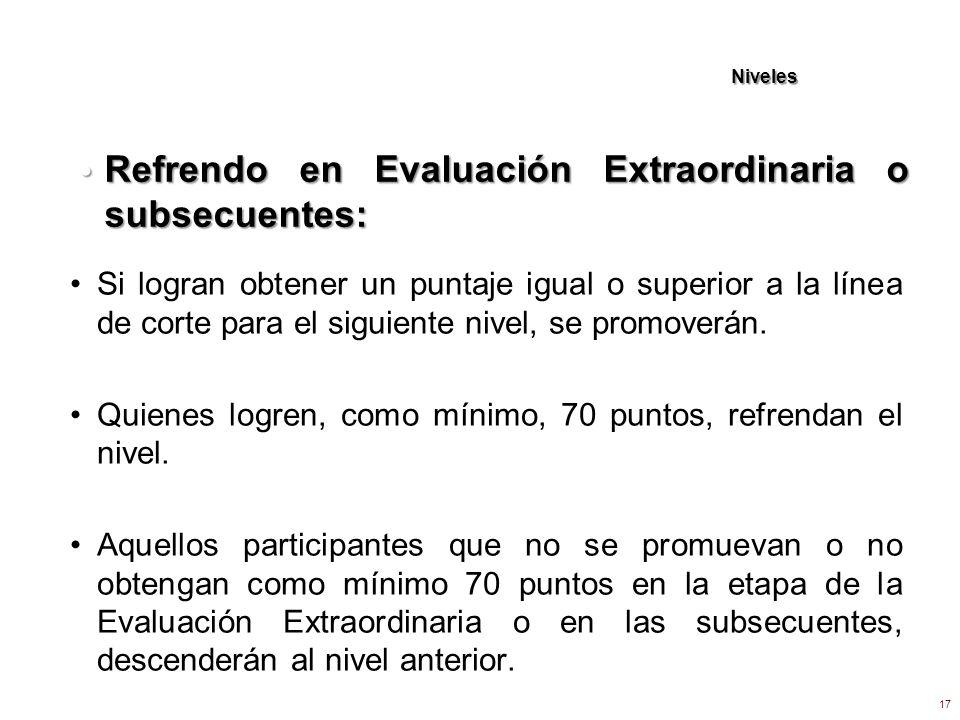 Refrendo en Evaluación Extraordinaria o subsecuentes: