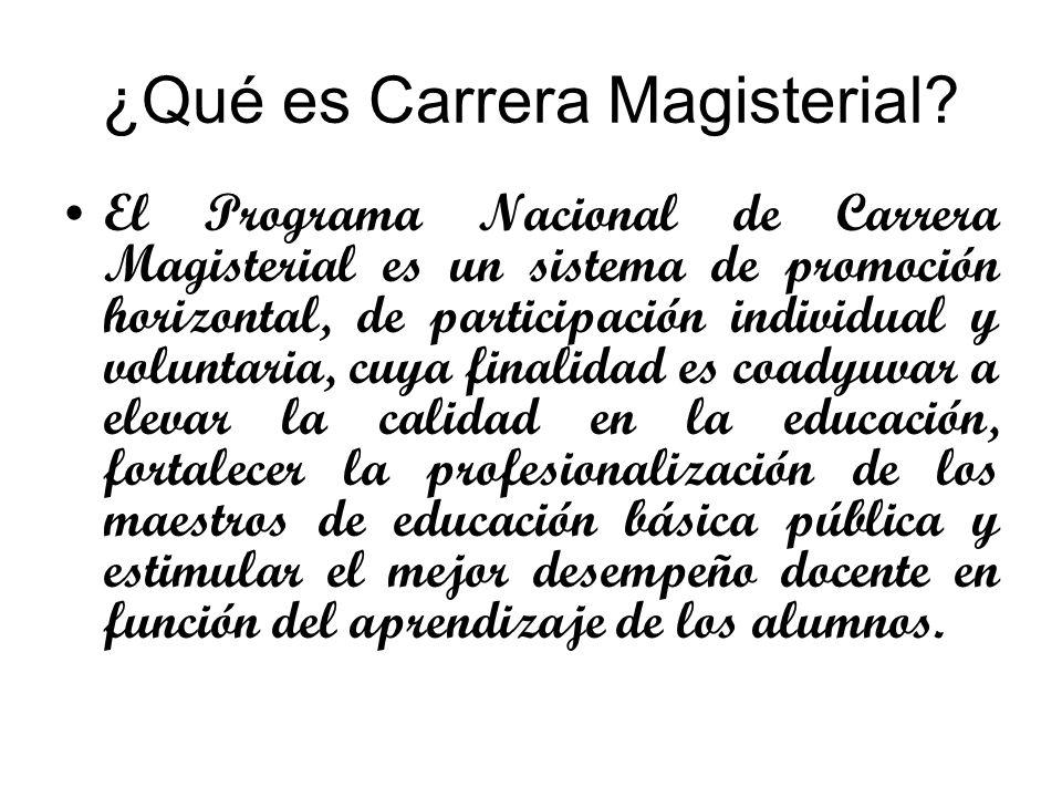 ¿Qué es Carrera Magisterial