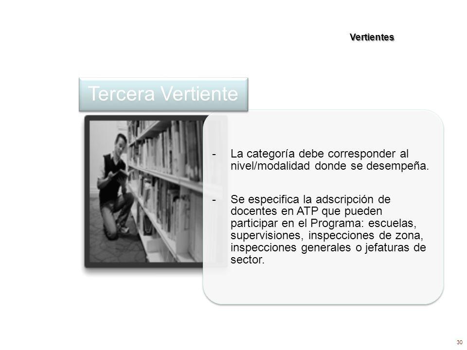 Vertientes - La categoría debe corresponder al nivel/modalidad donde se desempeña.
