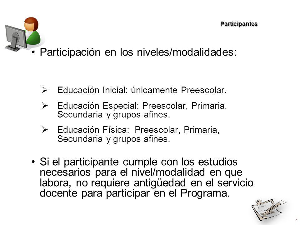 Participación en los niveles/modalidades: