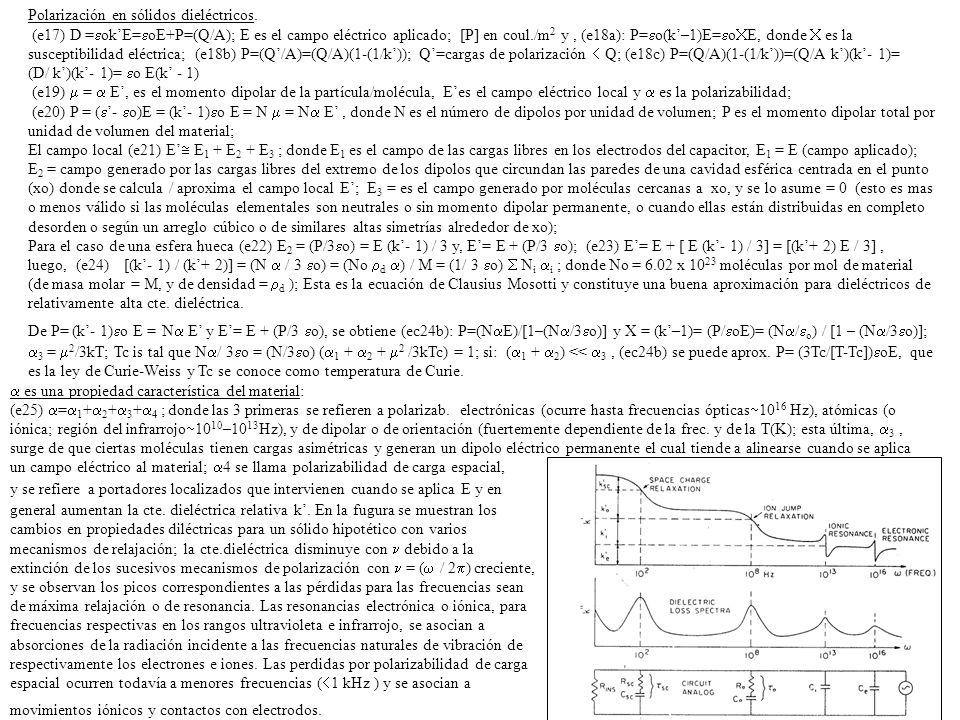 Polarización en sólidos dieléctricos.