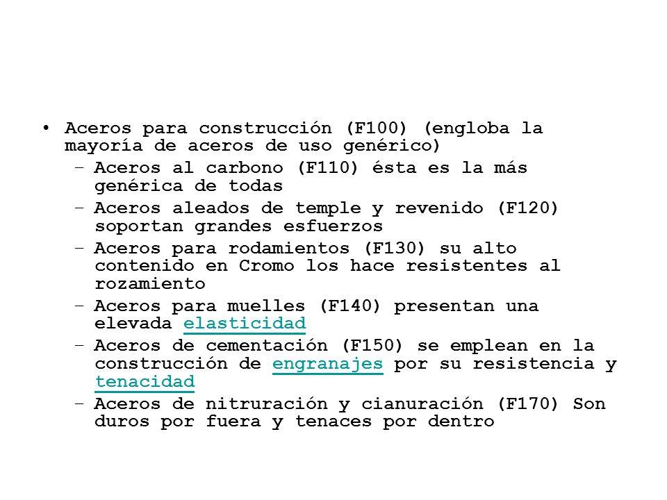 Aceros para construcción (F100) (engloba la mayoría de aceros de uso genérico)