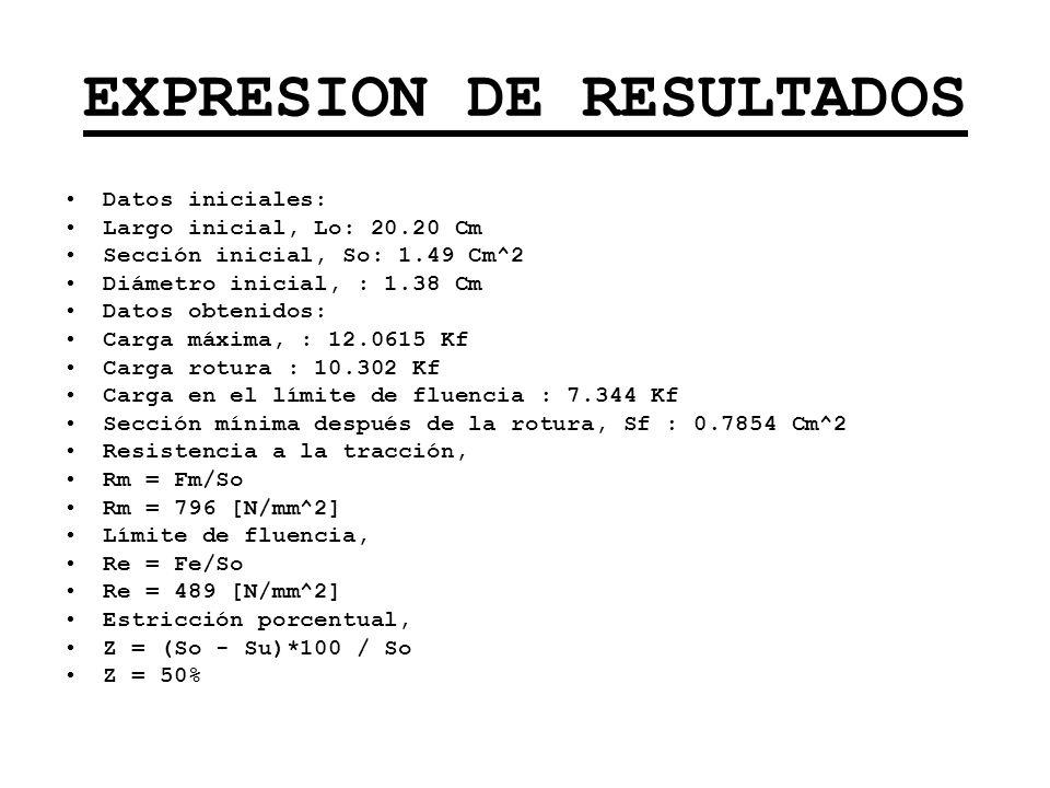 EXPRESION DE RESULTADOS