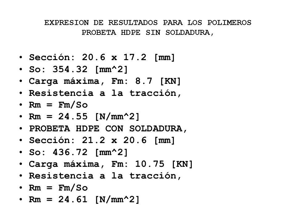 EXPRESION DE RESULTADOS PARA LOS POLIMEROS PROBETA HDPE SIN SOLDADURA,
