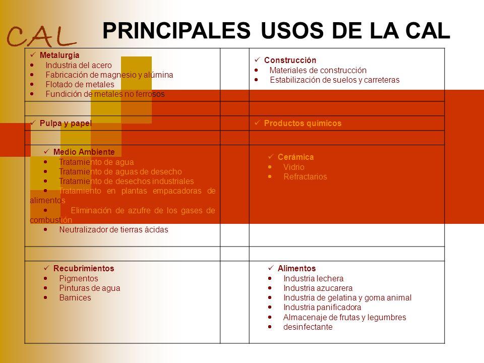 CAL PRINCIPALES USOS DE LA CAL ü Metalurgia · Industria del acero
