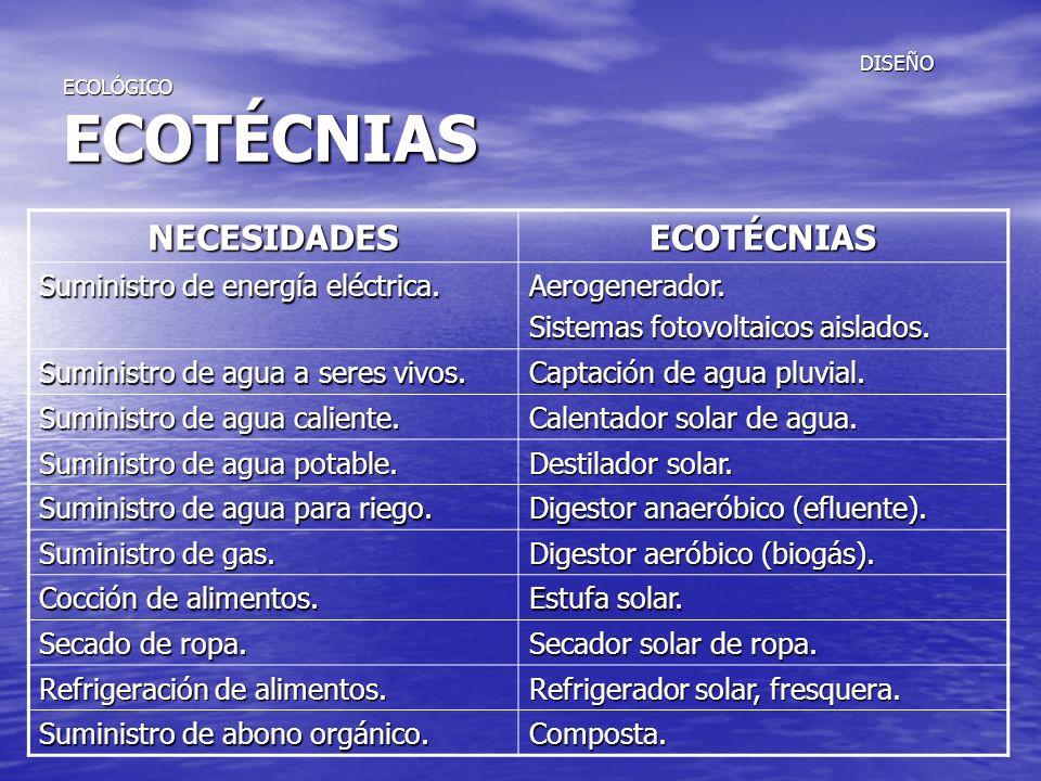 DISEÑO ECOLÓGICO ECOTÉCNIAS