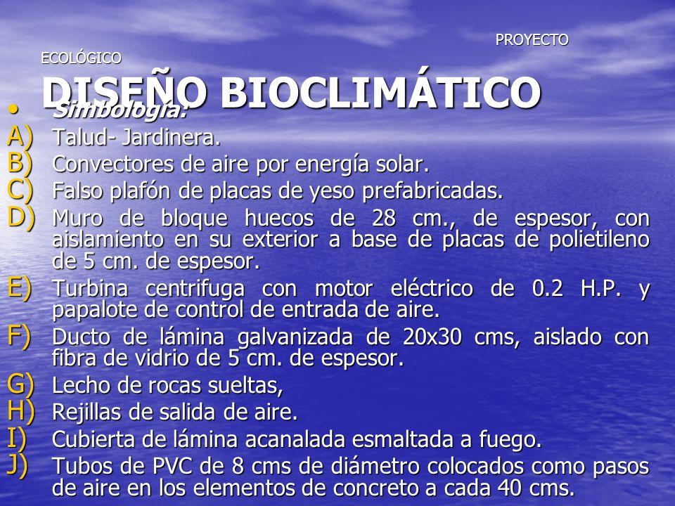 PROYECTO ECOLÓGICO DISEÑO BIOCLIMÁTICO