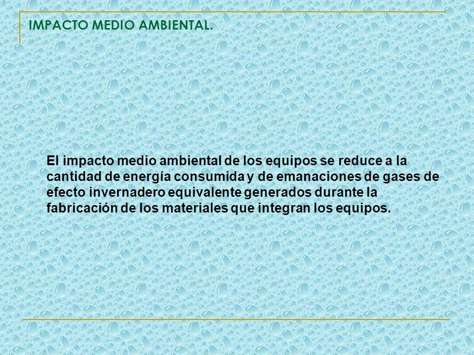 IMPACTO MEDIO AMBIENTAL.