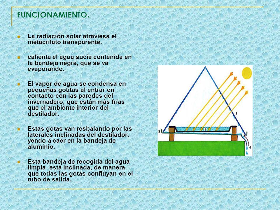 FUNCIONAMIENTO. La radiación solar atraviesa el metacrilato transparente.