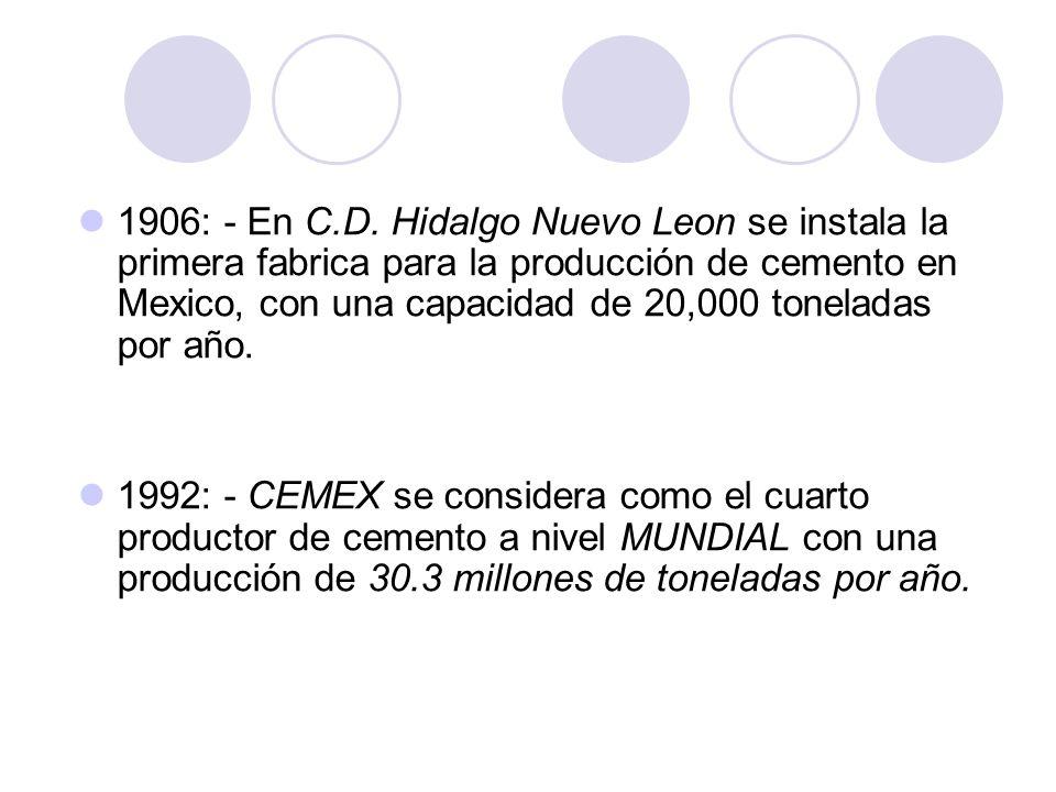 1906: - En C.D. Hidalgo Nuevo Leon se instala la primera fabrica para la producción de cemento en Mexico, con una capacidad de 20,000 toneladas por año.