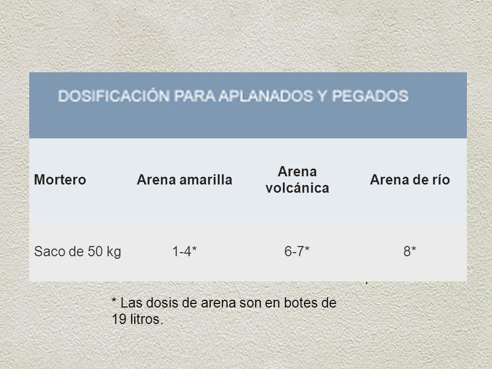 Arena amarilla Arena volcánica Arena de río