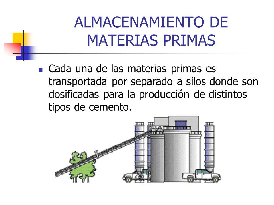 ALMACENAMIENTO DE MATERIAS PRIMAS