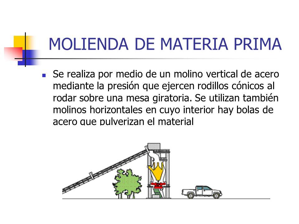 MOLIENDA DE MATERIA PRIMA