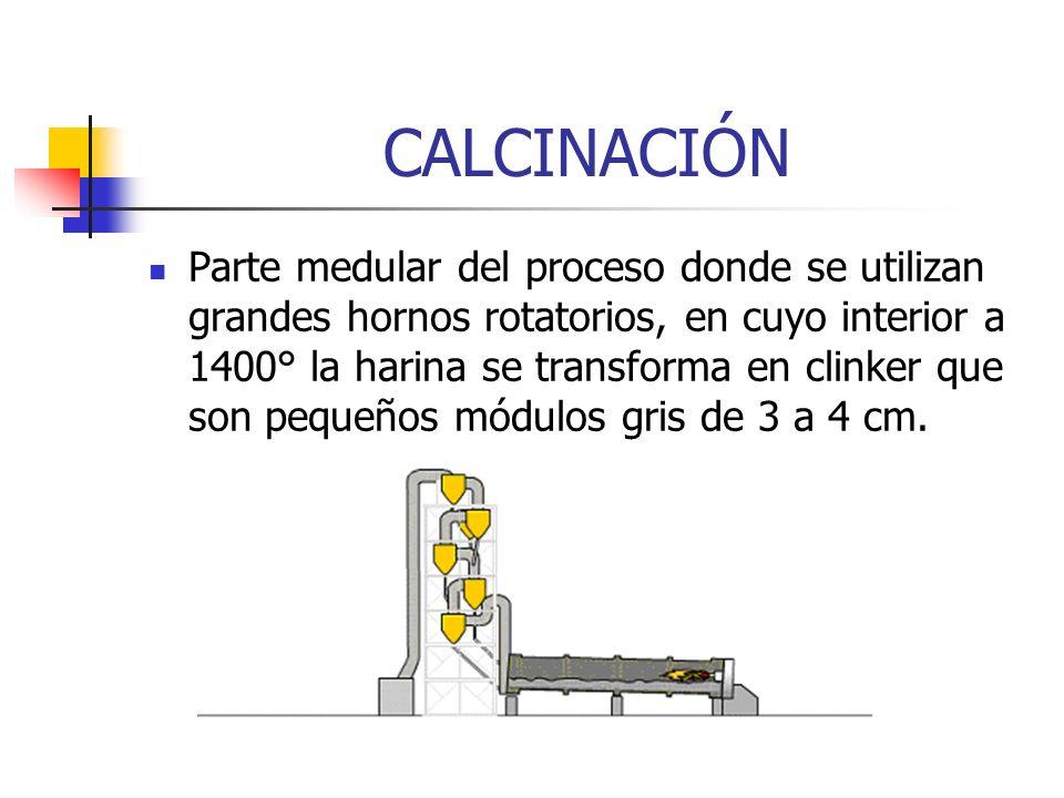 CALCINACIÓN