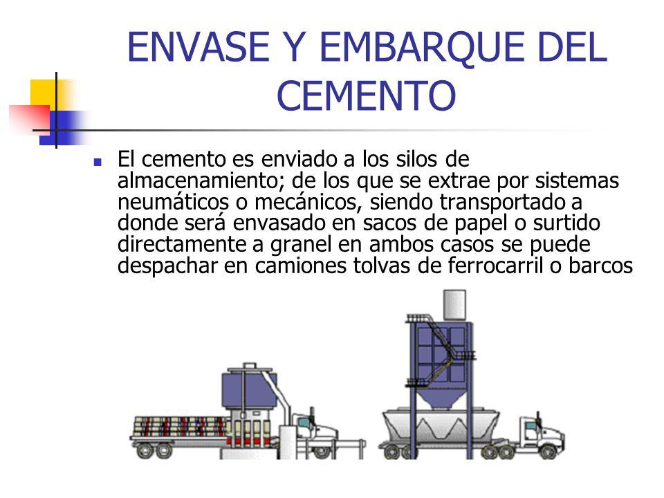 ENVASE Y EMBARQUE DEL CEMENTO
