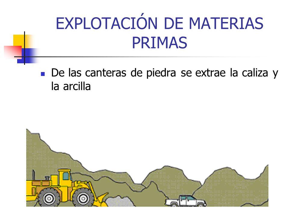 EXPLOTACIÓN DE MATERIAS PRIMAS