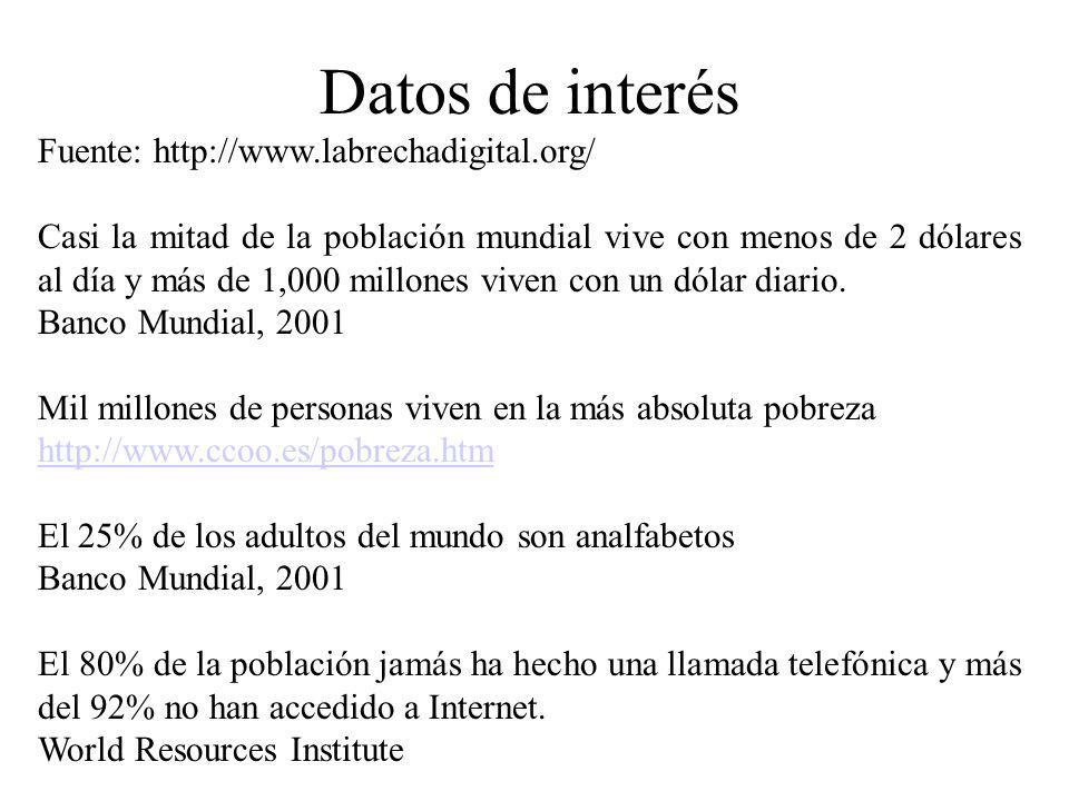 Datos de interés Fuente: http://www.labrechadigital.org/