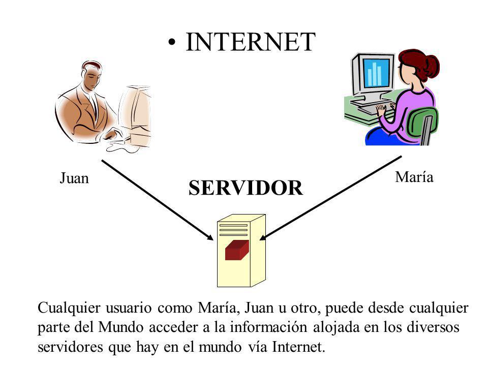 INTERNET SERVIDOR Juan María