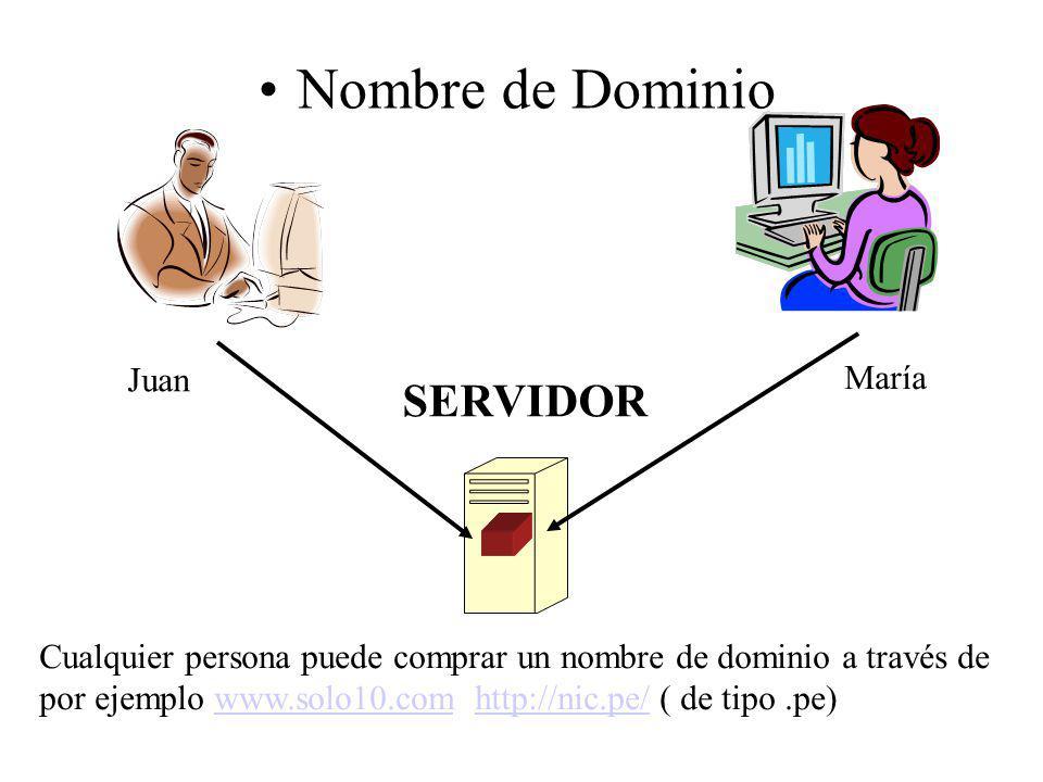 Nombre de Dominio SERVIDOR Juan María