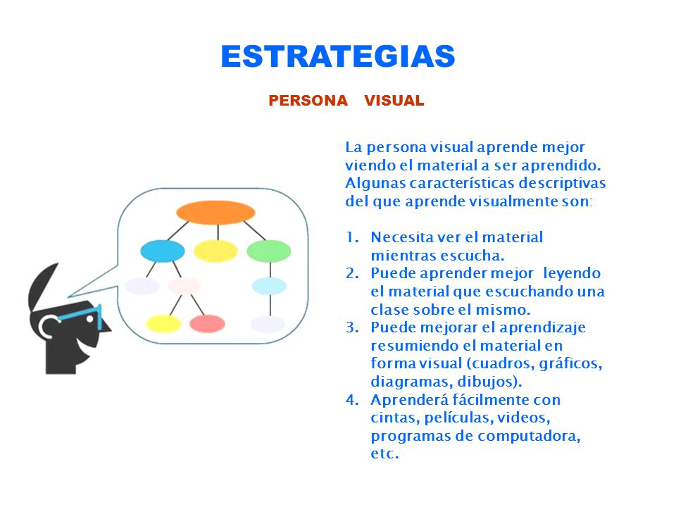 ESTRATEGIAS PERSONA VISUAL La persona visual aprende mejor