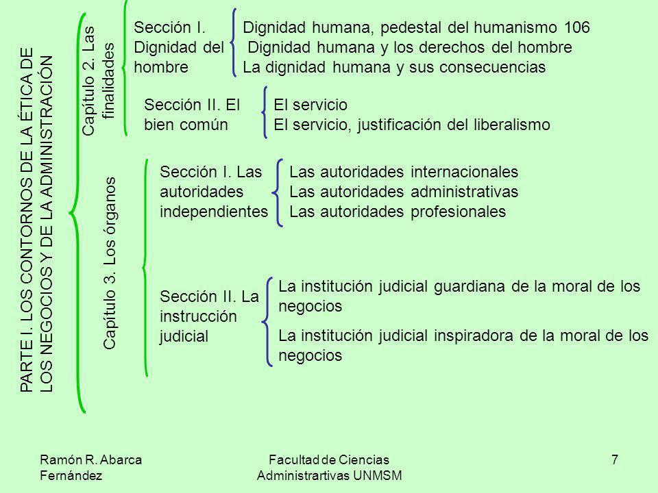 Sección I. Dignidad del hombre