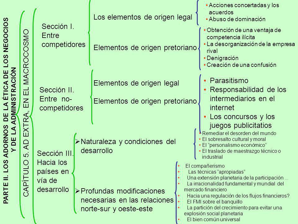 PARTE II. LOS ADORNOS DE LA ÉTICA DE LOS NEGOCIOS