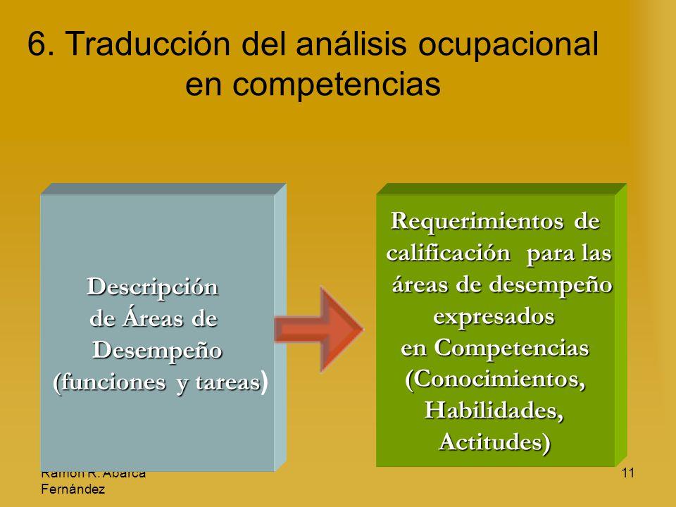 6. Traducción del análisis ocupacional en competencias