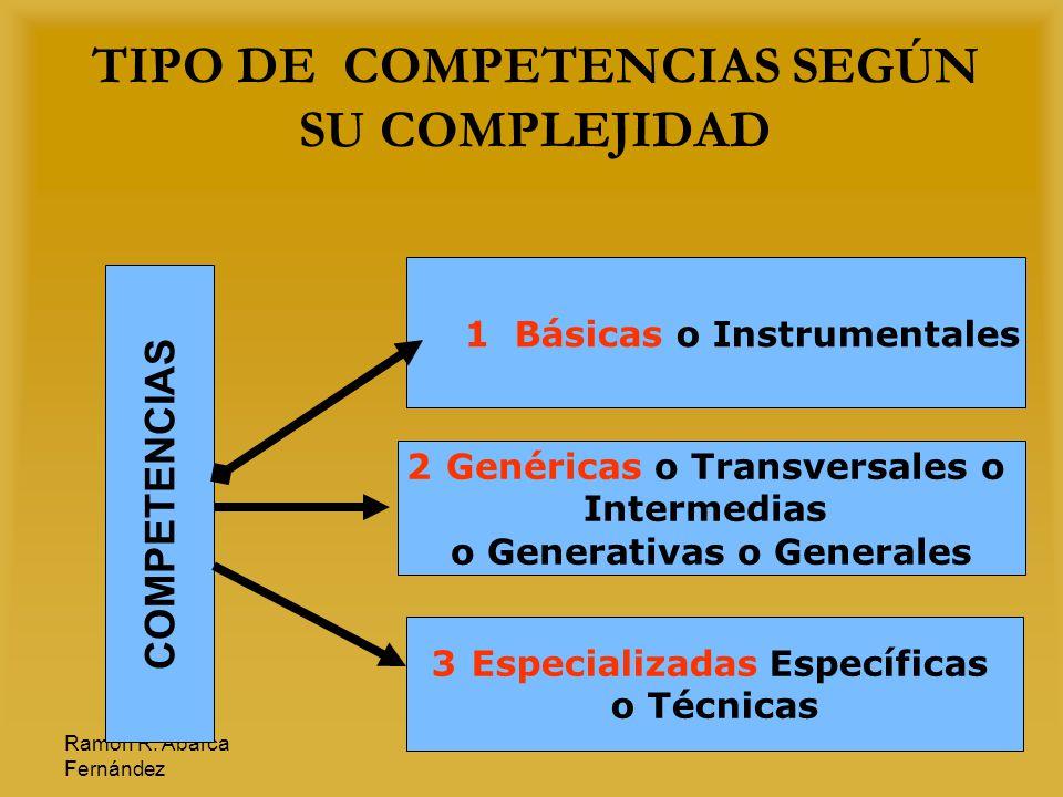 TIPO DE COMPETENCIAS SEGÚN SU COMPLEJIDAD