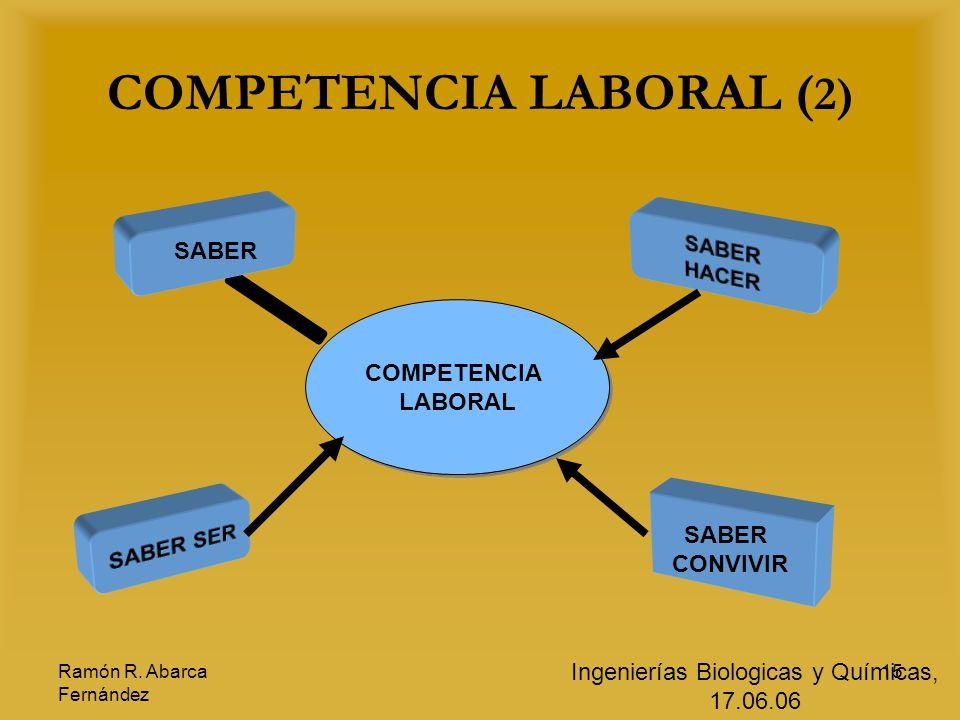 COMPETENCIA LABORAL (2)