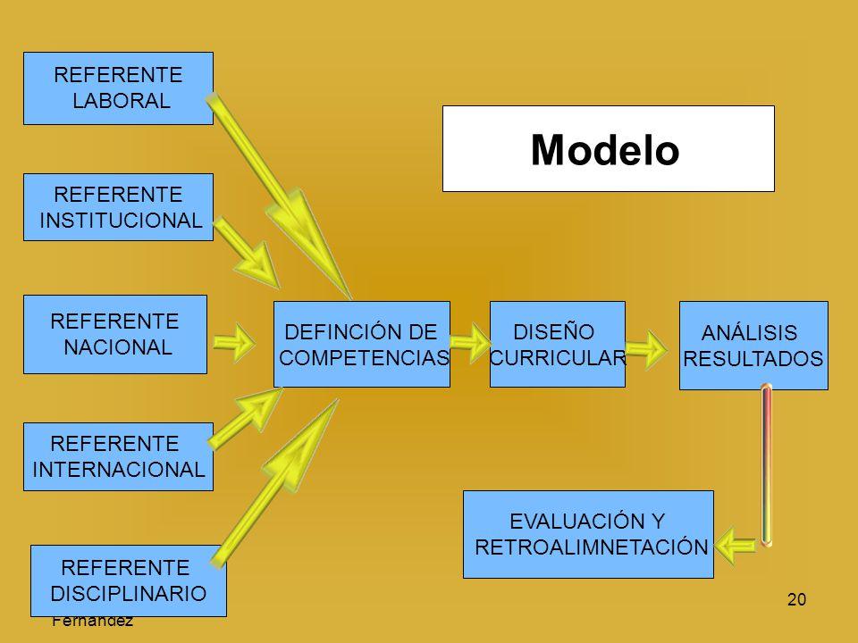 Modelo REFERENTE LABORAL REFERENTE INSTITUCIONAL REFERENTE NACIONAL