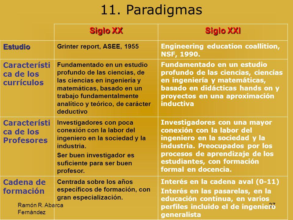 11. Paradigmas Siglo XX Siglo XXI Estudio