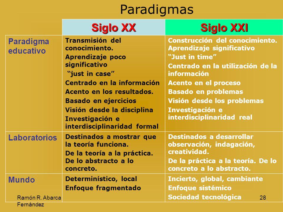 Paradigmas Siglo XX Siglo XXI Paradigma educativo Laboratorios Mundo
