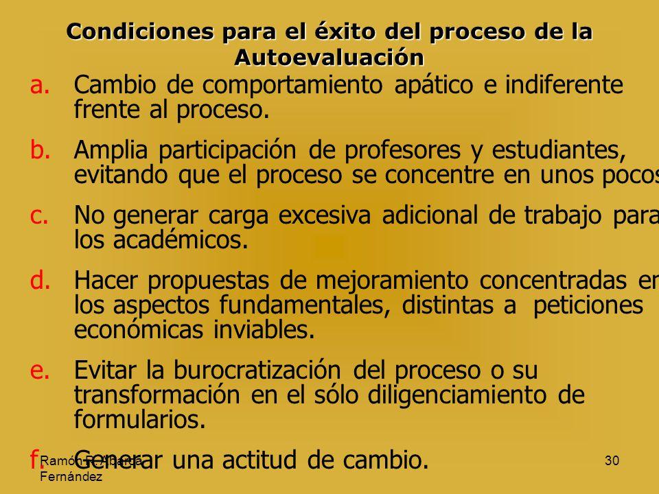 Condiciones para el éxito del proceso de la Autoevaluación