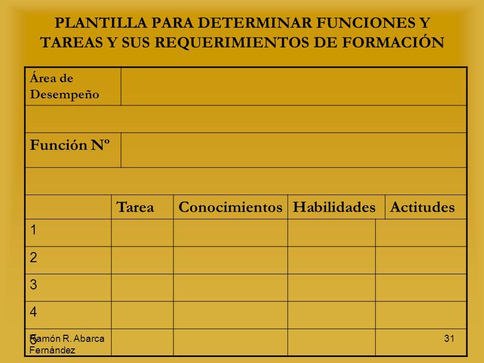 PLANTILLA PARA DETERMINAR FUNCIONES Y TAREAS Y SUS REQUERIMIENTOS DE FORMACIÓN