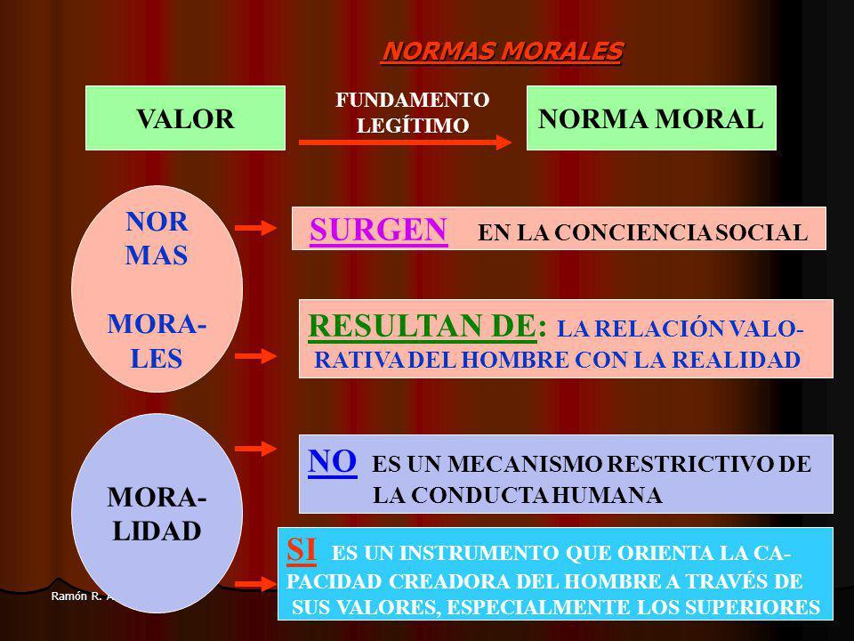 SURGEN EN LA CONCIENCIA SOCIAL
