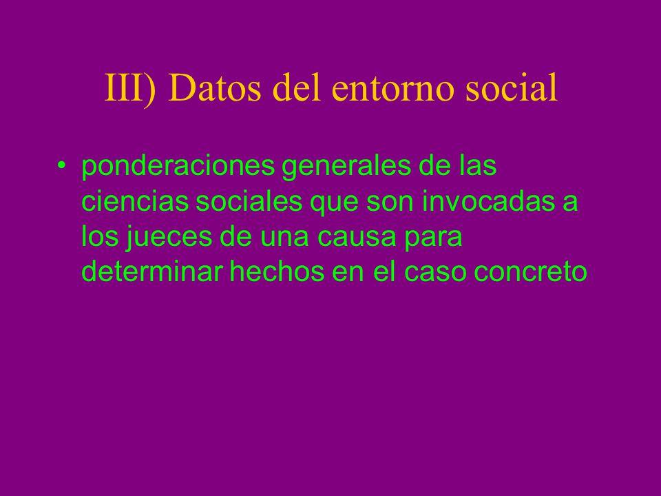 III) Datos del entorno social