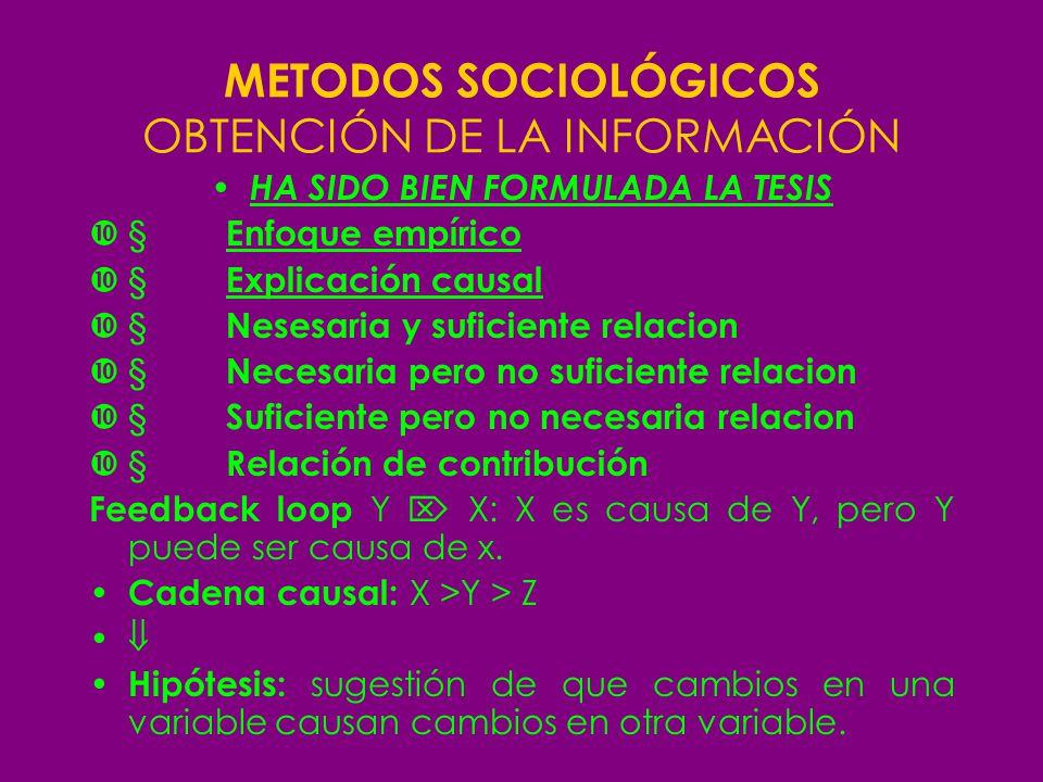 METODOS SOCIOLÓGICOS OBTENCIÓN DE LA INFORMACIÓN