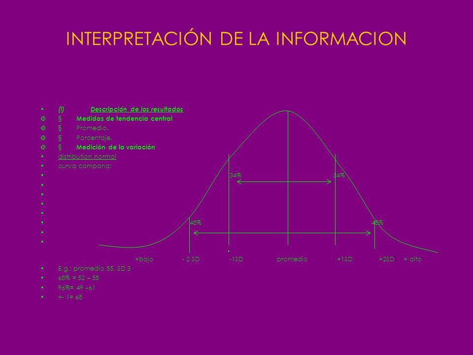 INTERPRETACIÓN DE LA INFORMACION