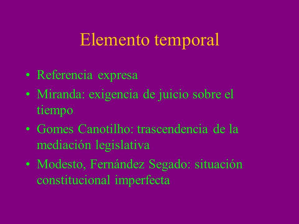 Elemento temporal Referencia expresa