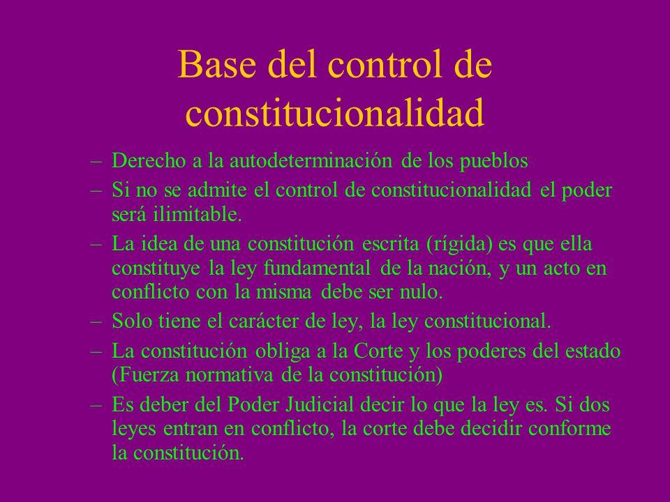 Base del control de constitucionalidad