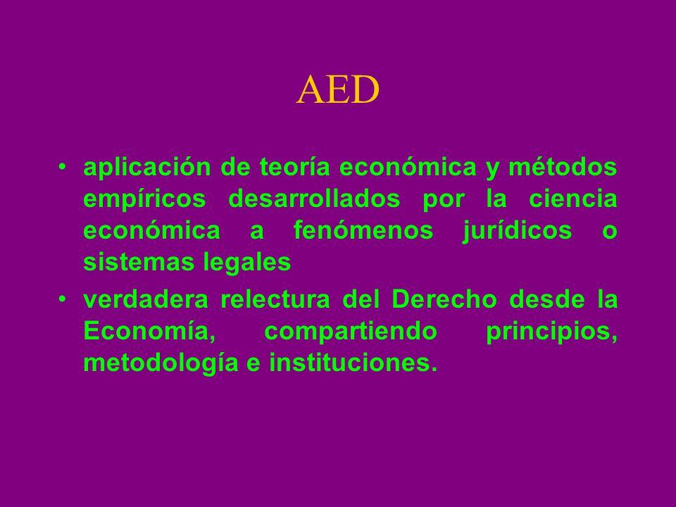AED aplicación de teoría económica y métodos empíricos desarrollados por la ciencia económica a fenómenos jurídicos o sistemas legales.