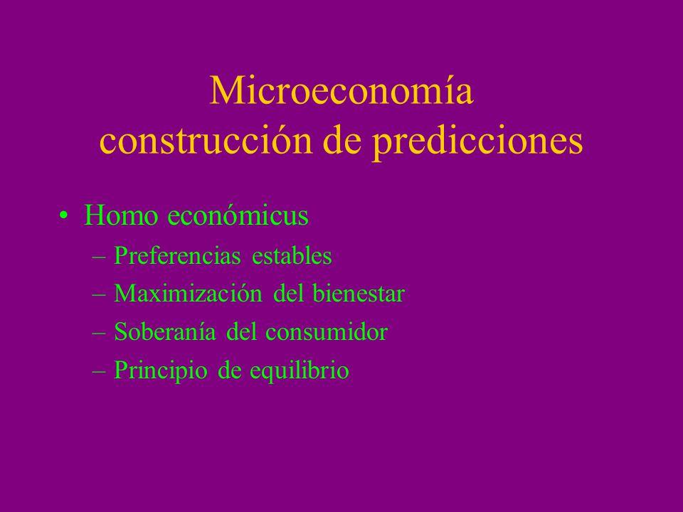 Microeconomía construcción de predicciones