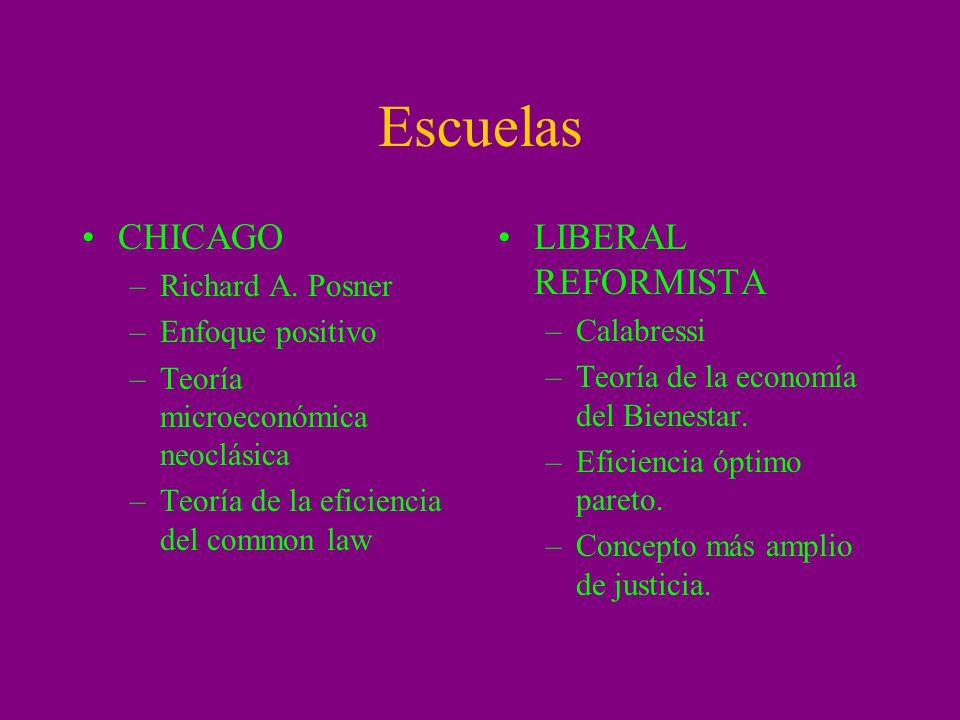 Escuelas CHICAGO LIBERAL REFORMISTA Richard A. Posner Enfoque positivo