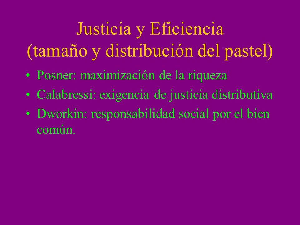 Justicia y Eficiencia (tamaño y distribución del pastel)