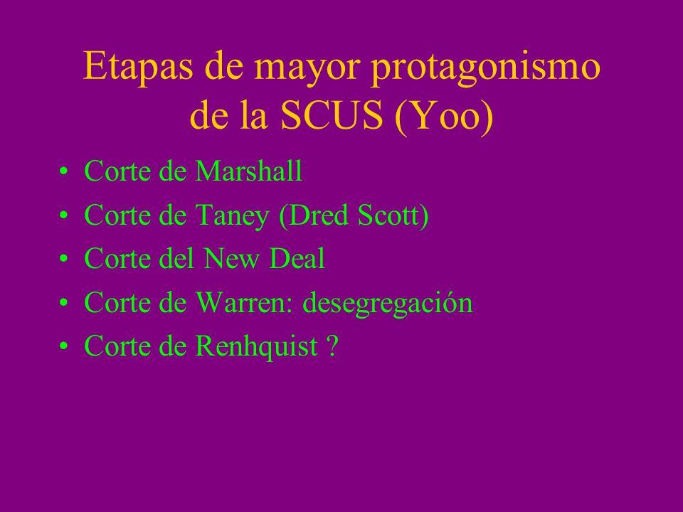 Etapas de mayor protagonismo de la SCUS (Yoo)